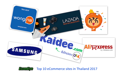 Top 10 Ecommerce Sites In Thailand 2017